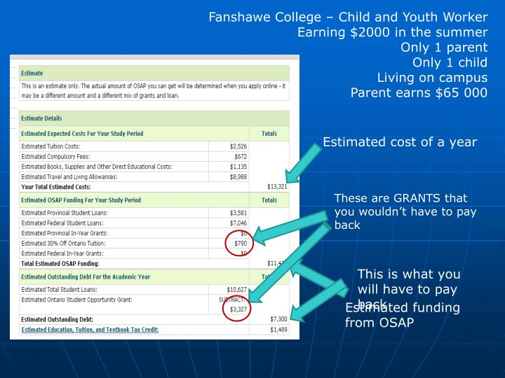 Fanshawe College – Child and Youth Worker