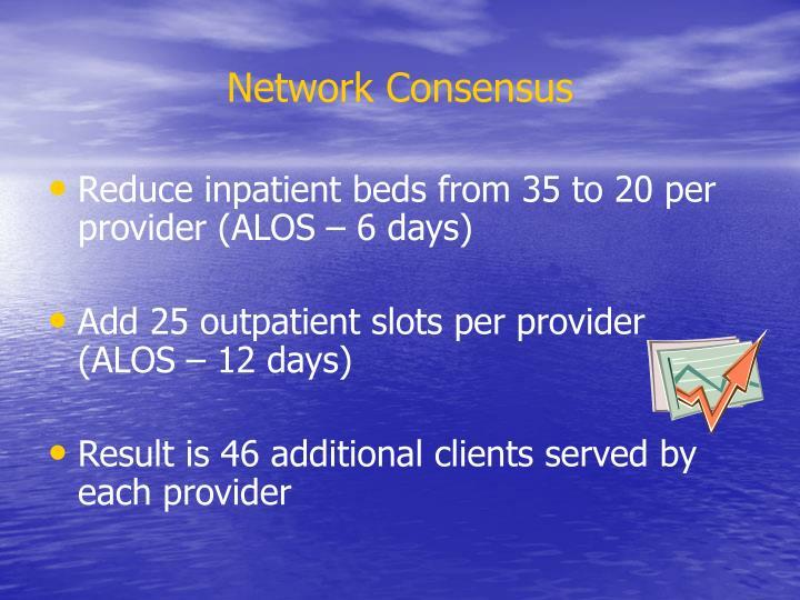 Network Consensus