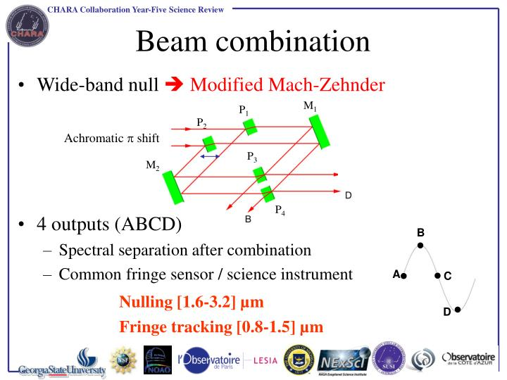 Beam combination
