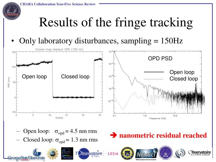 Results of the fringe tracking
