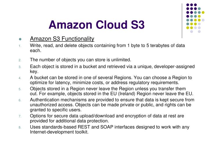 Amazon Cloud S3