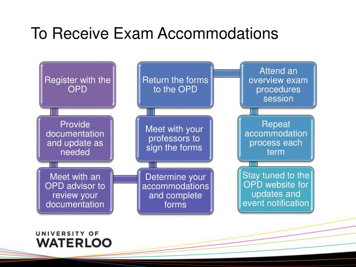 To Receive Exam Accommodations