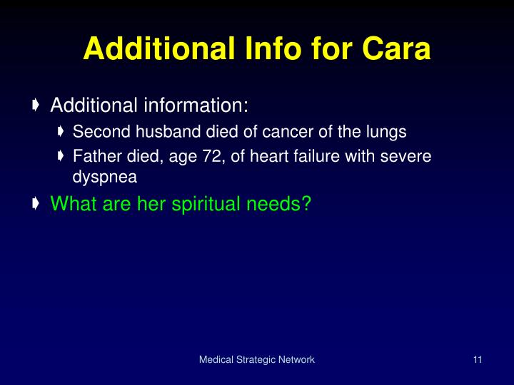 Additional Info for Cara