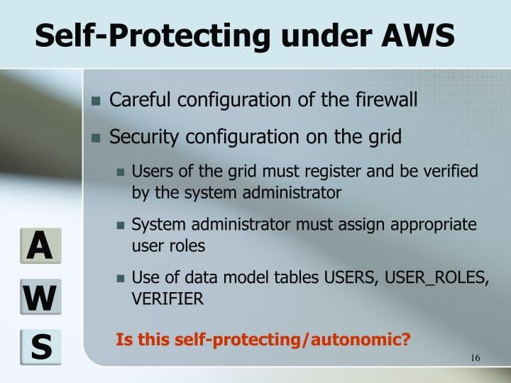 Self-Protecting under AWS