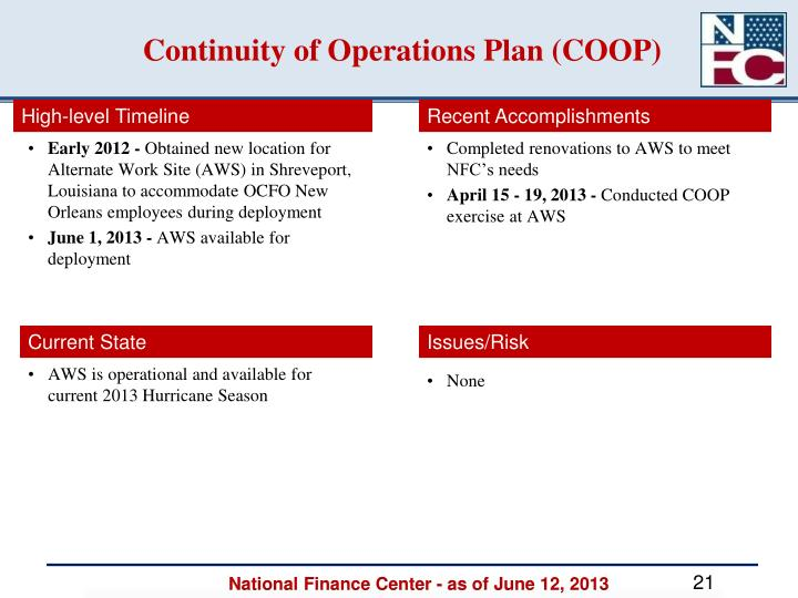 Continuity of Operations Plan (COOP)