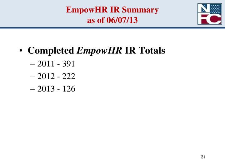 EmpowHR IR Summary