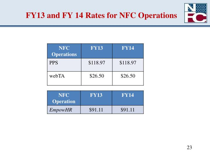 FY13 and FY 14 Rates for NFC Operations