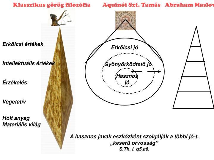 Klasszikus görög filozófia