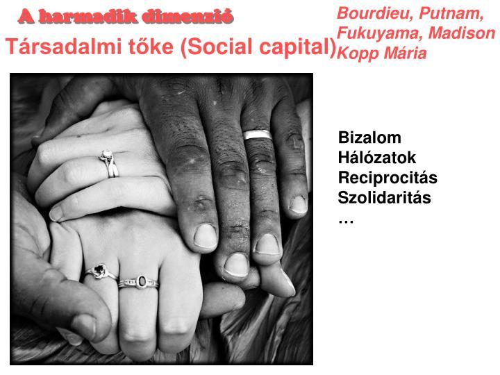 Bourdieu, Putnam,