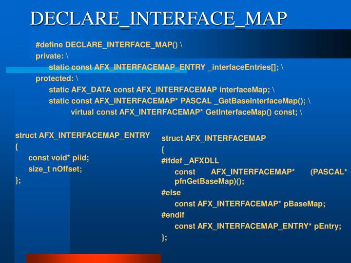 DECLARE_INTERFACE_MAP