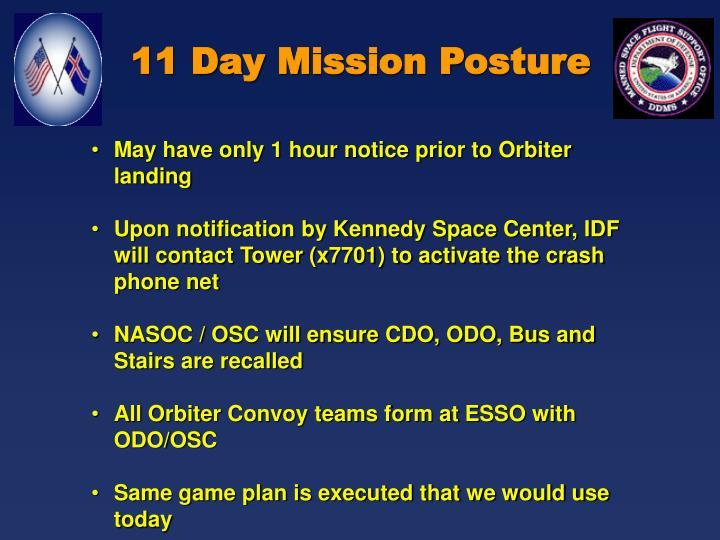11 Day Mission Posture