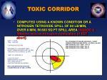 toxic corridor