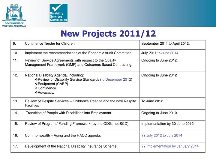 New Projects 2011/12