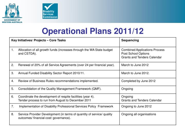Operational Plans 2011/12