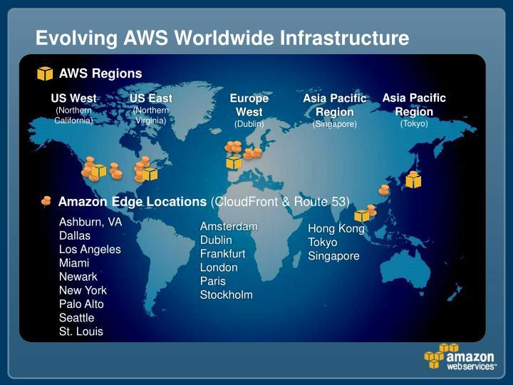 Evolving AWS Worldwide Infrastructure