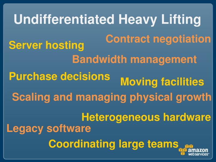 Undifferentiated Heavy Lifting