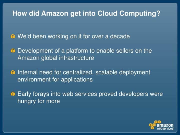 How did Amazon get into Cloud Computing?