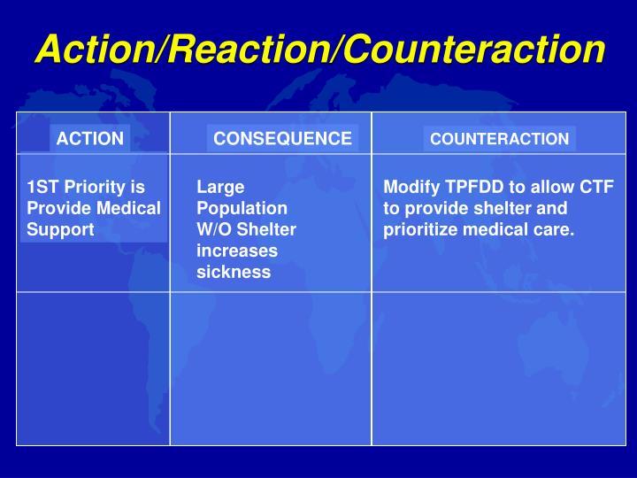 Action/Reaction/Counteraction