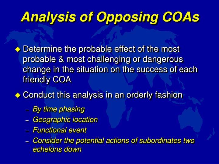 Analysis of Opposing COAs