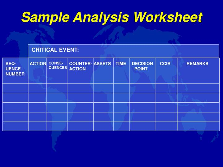 Sample Analysis Worksheet