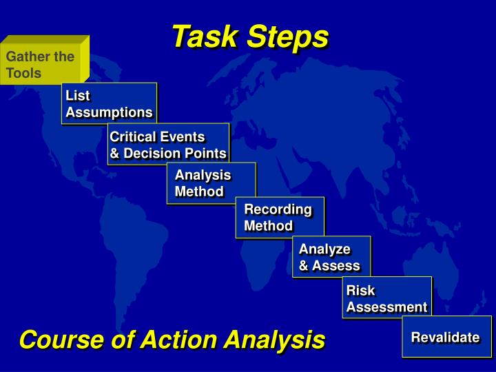 Task Steps
