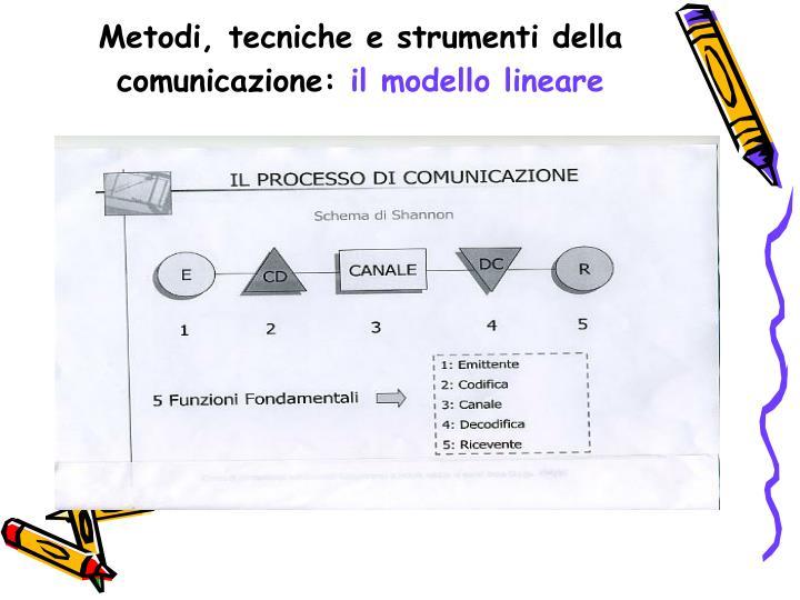 Metodi, tecniche e strumenti della comunicazione: