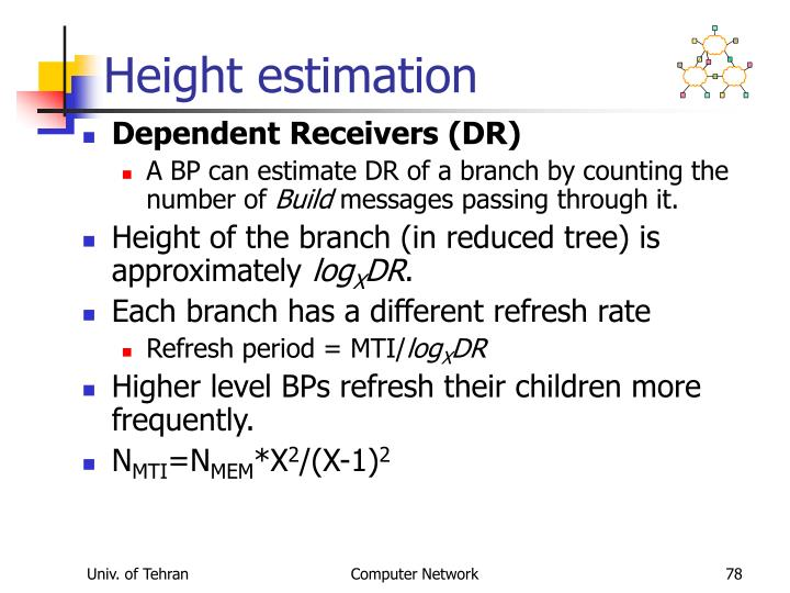 Height estimation
