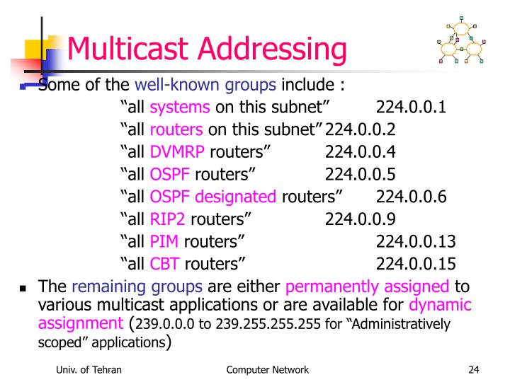 Multicast Addressing