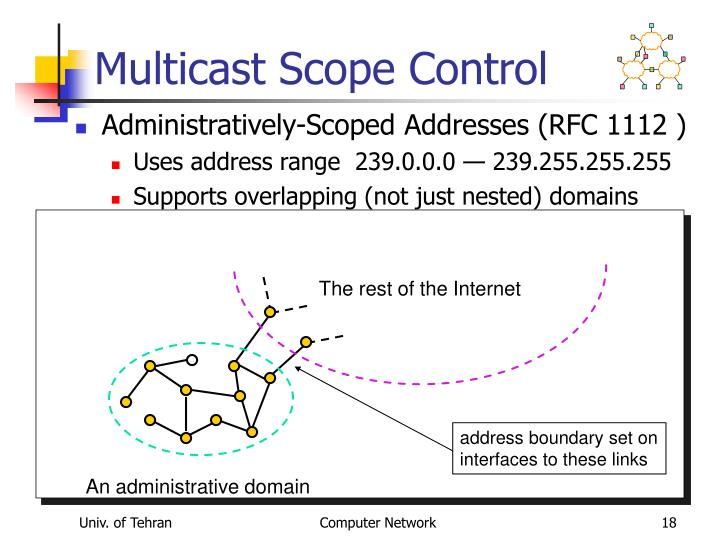Multicast Scope Control