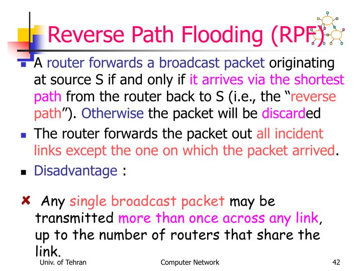 Reverse Path Flooding (RPF)