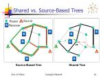 shared vs source based trees2