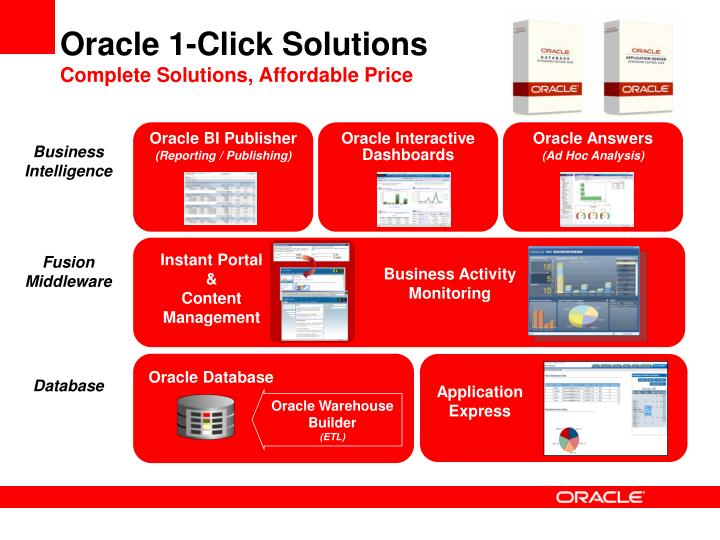 Oracle 1-Click Solutions