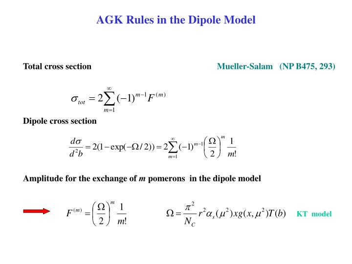 AGK Rules in the Dipole Model