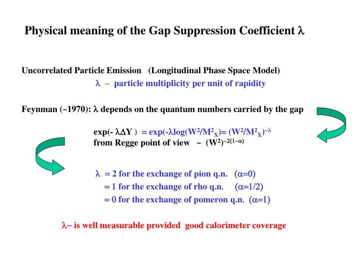 Uncorrelated Particle Emission   (Longitudinal Phase Space Model)