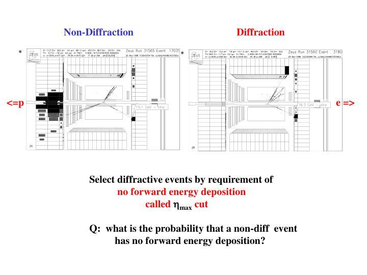 Non-Diffraction