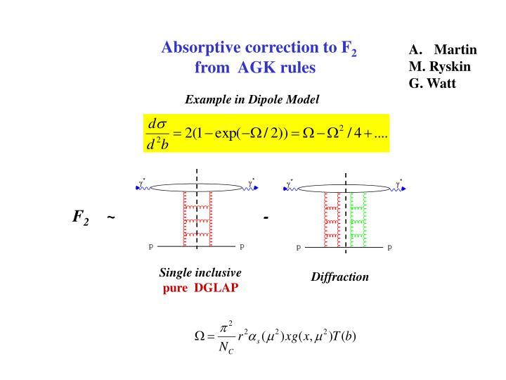 Absorptive correction to F