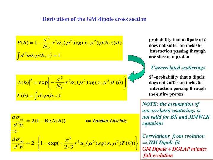 Derivation of the GM dipole cross section