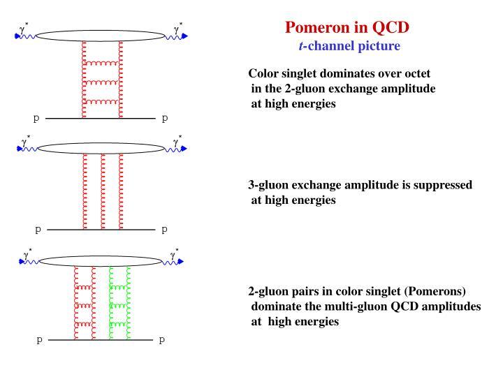 Pomeron in QCD