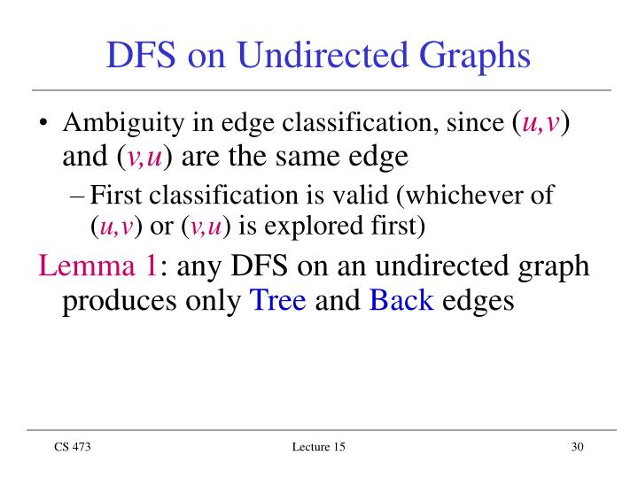 DFS on Undirected Graphs