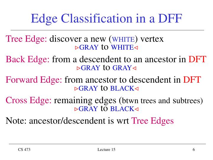 Edge Classification in a DFF