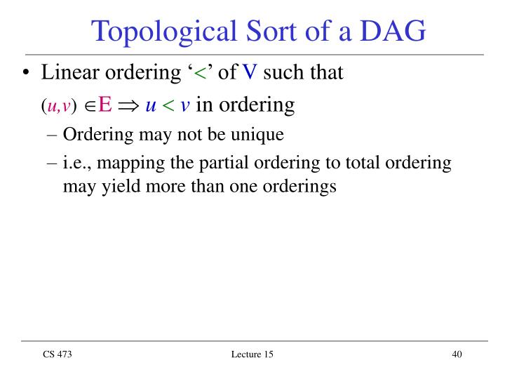 Topological Sort of a DAG
