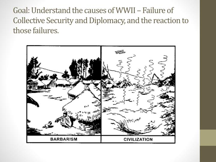 Goal: Understand the causes of WWII – Failure of Collective Security and Diplomacy, and the reaction to those failures.
