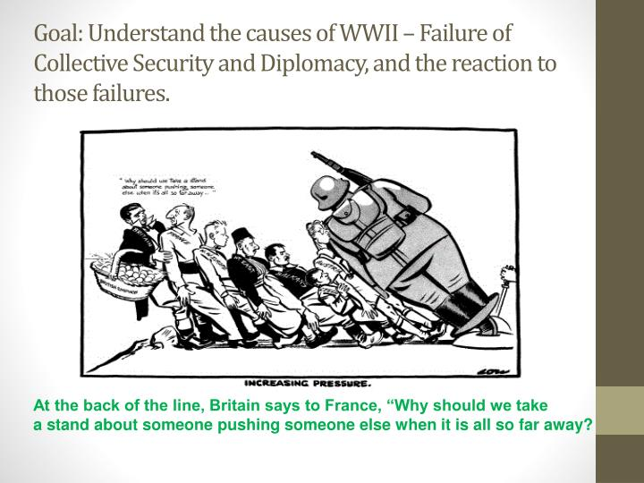 Goal: Understand the causes of WWII – Failure of Collective Security and Diplomacy, and the reaction