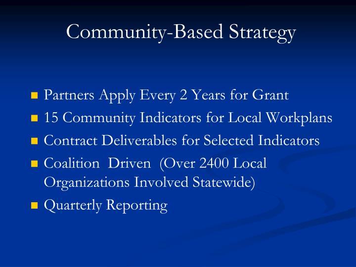 Community-Based Strategy
