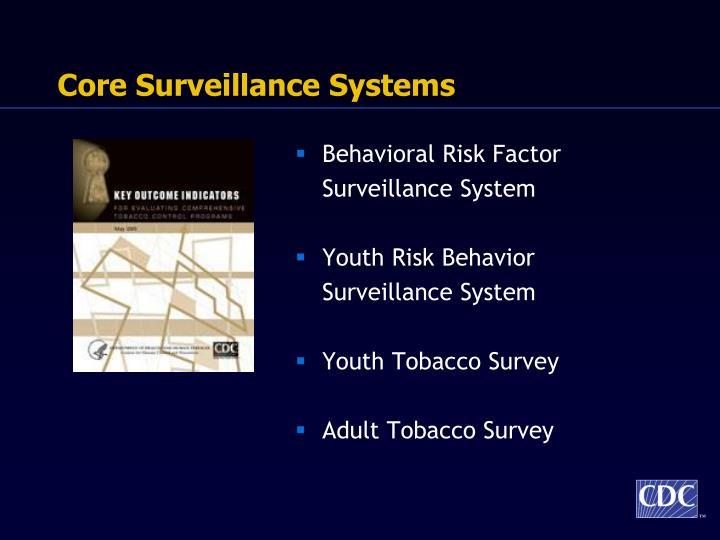 Core Surveillance Systems