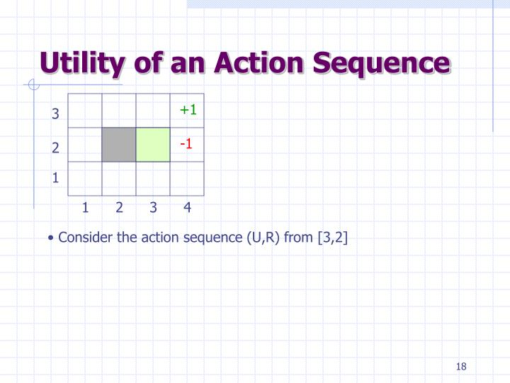 Utility of an Action Sequence