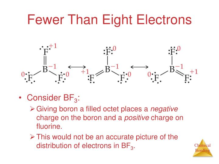 Fewer Than Eight Electrons
