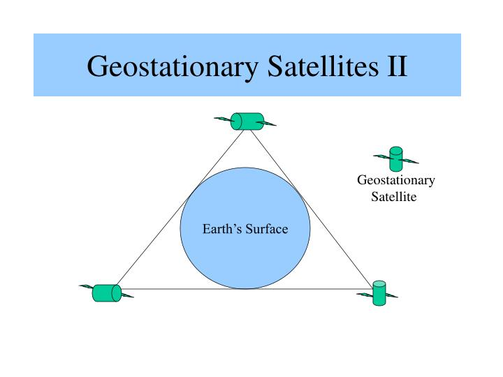 Geostationary satellites ii