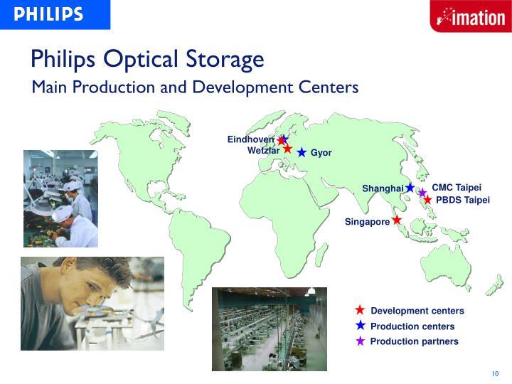 Philips Optical Storage