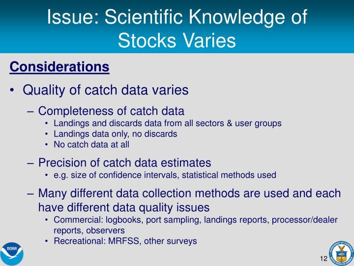 Issue: Scientific Knowledge of